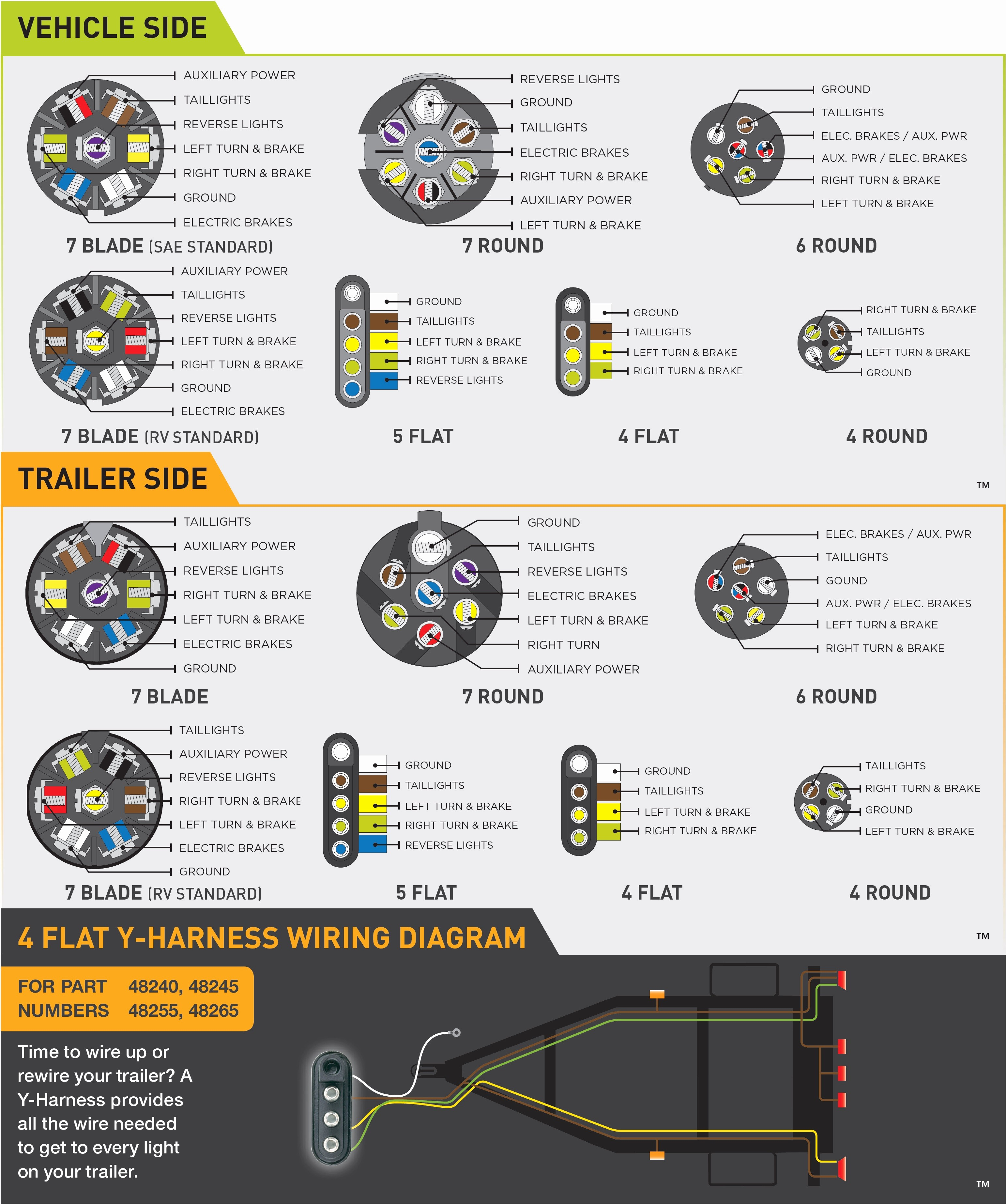 7 blade to 4 flat adapter wiring diagram Collection-Wiring Diagram for Flat Trailer Plug Best 7 Blade Wiring Diagram Hopkins Trailer and Groun Breaking 19-i