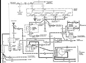 95 ford F150 Ignition Wiring Diagram - 1989 ford F150 Ignition Wiring Diagram Download ford F250 Wiring Diagram Unique Awesome ford 460 9m