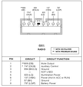 97 ford Explorer Wiring Diagram - 92 ford Explorer Radio Wiring Diagram Gooddy org within 1996 and at 2003 10f