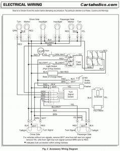 98 Ez Go Wiring Diagram - 98 Ezgo Txt Wiring Wire Center U2022 Rh Coffeevc Co Ezgo Battery Wiring Diagram 36 Volt Ezgo Wiring 8r