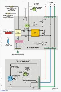 Aaon Rooftop Units Wiring Diagram - thermostat Wiring Diagram Explained New Trane thermostat Wiring Rh Wheathill Co Wiring Diagram for Trane 2twr1030a1000ab Trane Rtu Wiring Diagram 3b