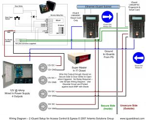 Access Control Card Reader Wiring Diagram - Access Control Systems Australia 12a