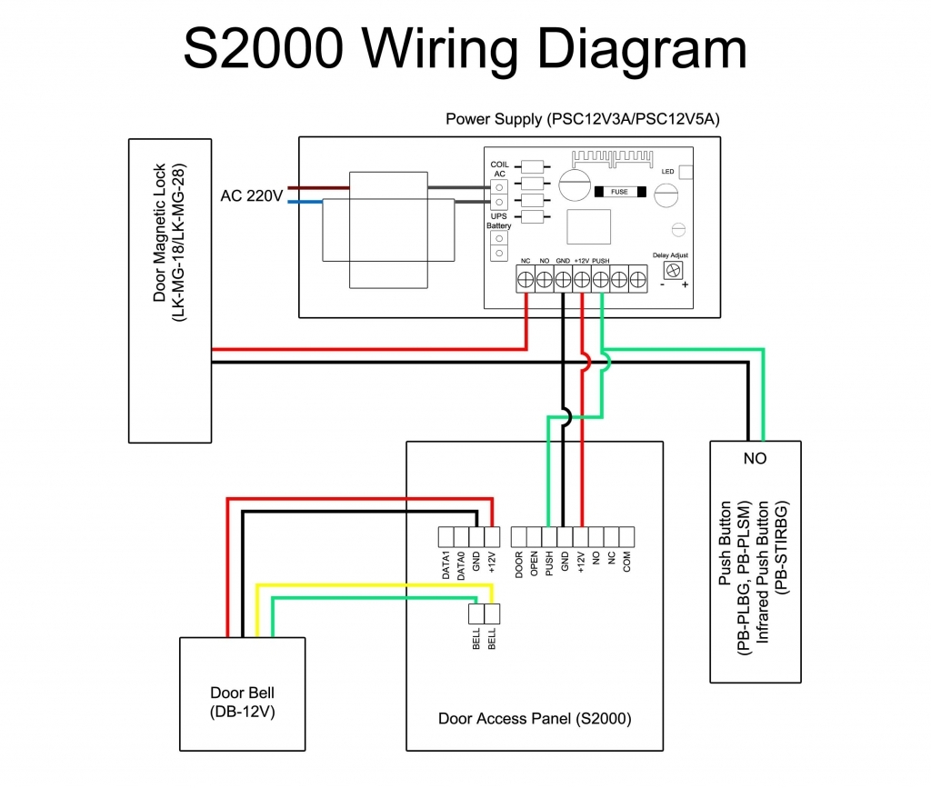 Collection Of Access Control Card Reader Wiring Diagram Download