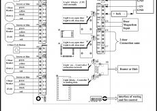 Access Control System Wiring Diagram - Key Card Wiring Diagram New Lenel Access Control Wiring Diagram and Beauteous In Wiring Diagram 17k