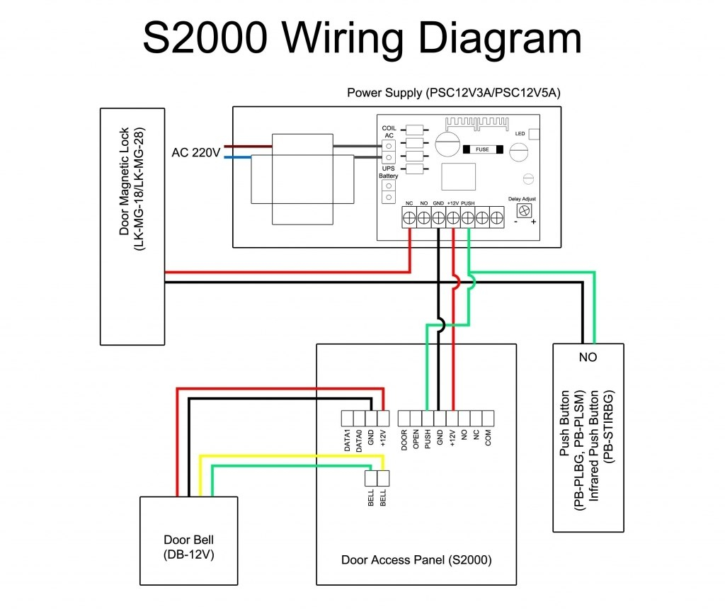 get access control wiring diagram sampleaccess control wiring diagram termination diagram lovely the brilliant door access control system wiring diagram