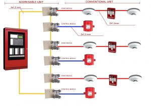 Addressable Fire Alarm System Wiring Diagram - Fire Alarm Wiring Diagram Collection Addressable Fire Alarm Wiring Diagram Volovets Info and Smoke Detector Download Wiring Diagram 9f