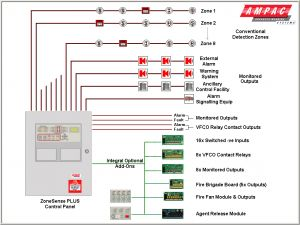 Addressable Fire Alarm System Wiring Diagram - Fire Alarm Wiring Diagram Schematic Collection Gst Conventional Smoke Detector Wiring Diagram 2 G 15q