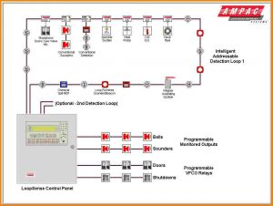 Addressable Fire Alarm System Wiring Diagram - Smoke Detector Wiring Diagram Pdf Jacuzzi In Fire Alarm within Best for Addressable 1l