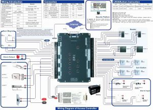 Adt Alarm System Wiring Diagram - Adt Alarm Wiring Diagram New 25 Lovely Adt Home Security Plans Home Plans Home Plans 9d
