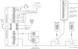 Adt Alarm System Wiring Diagram - Adt Wiring Diagram Download Wiring Diagram for Honeywell Alarm Refrence Adt Alarm Wiring Diagram Beautiful 2p