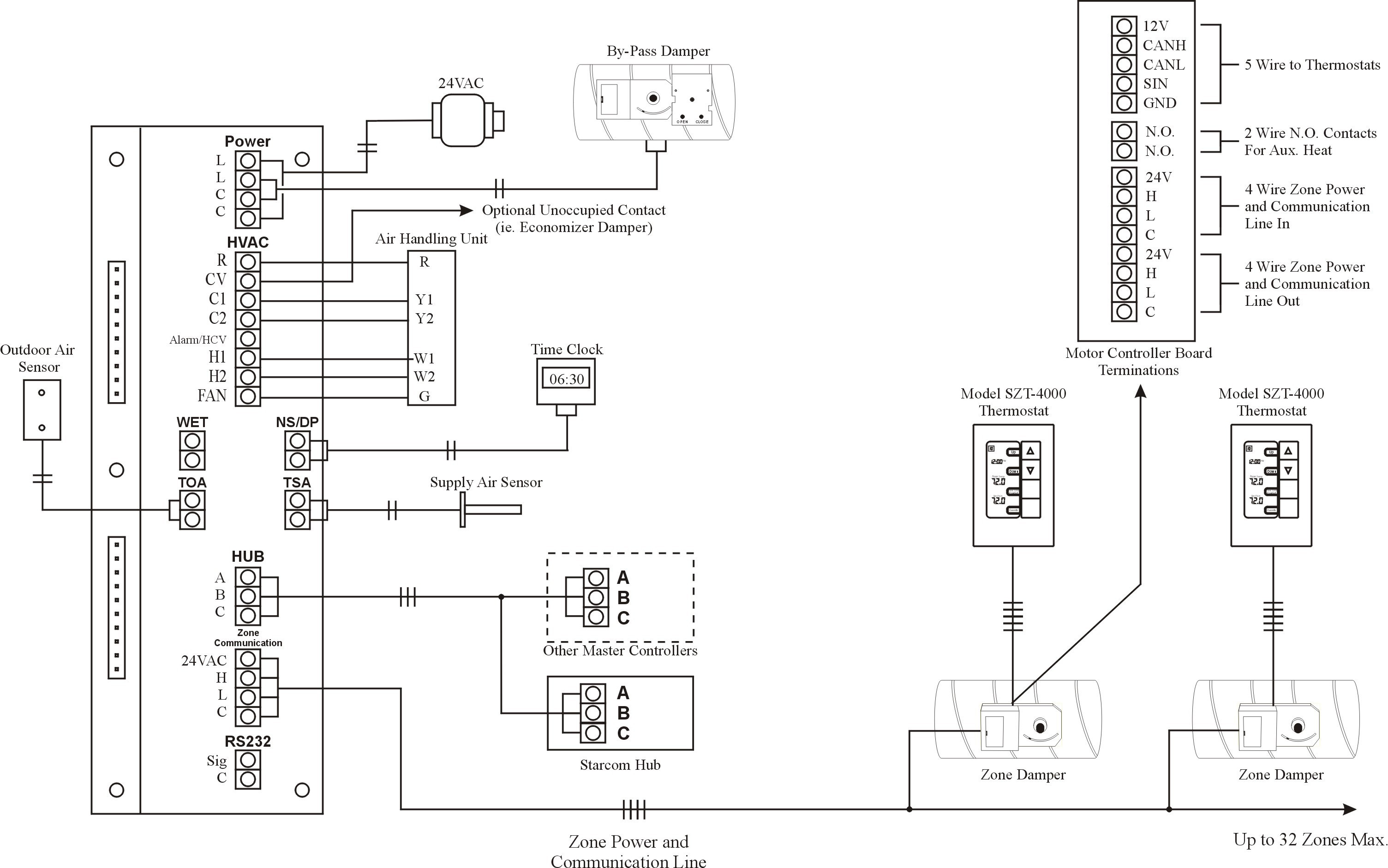adt alarm system wiring diagram Collection-adt wiring diagram Download Wiring Diagram For Honeywell Alarm Refrence Adt Alarm Wiring Diagram Beautiful 19-b