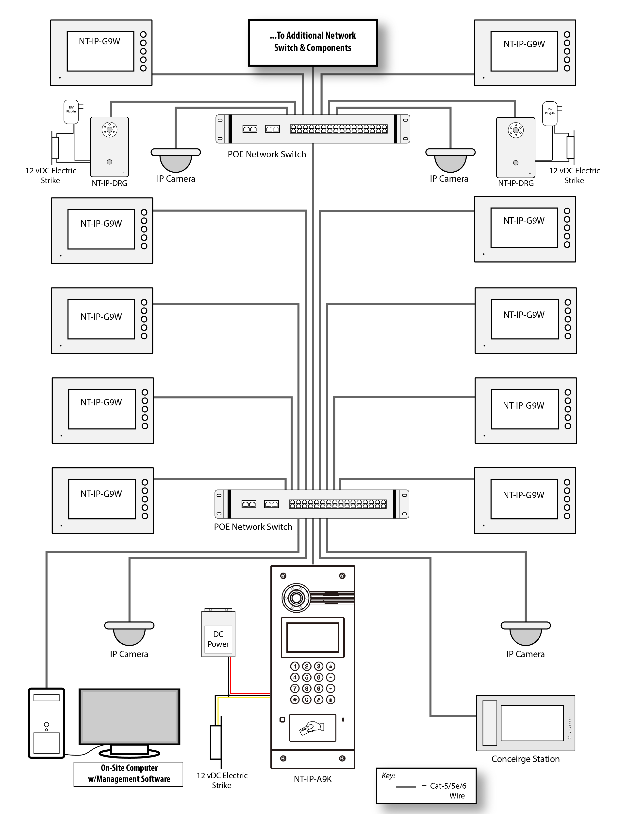 Find Out Here Aiphone Intercom Wiring Diagram Sample