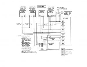 AiPhone Lef 10 Wiring Diagram - AiPhone Lef 10 Wiring Diagram Awesome fortable Inter Systems Wiring Diagram Contemporary 17p