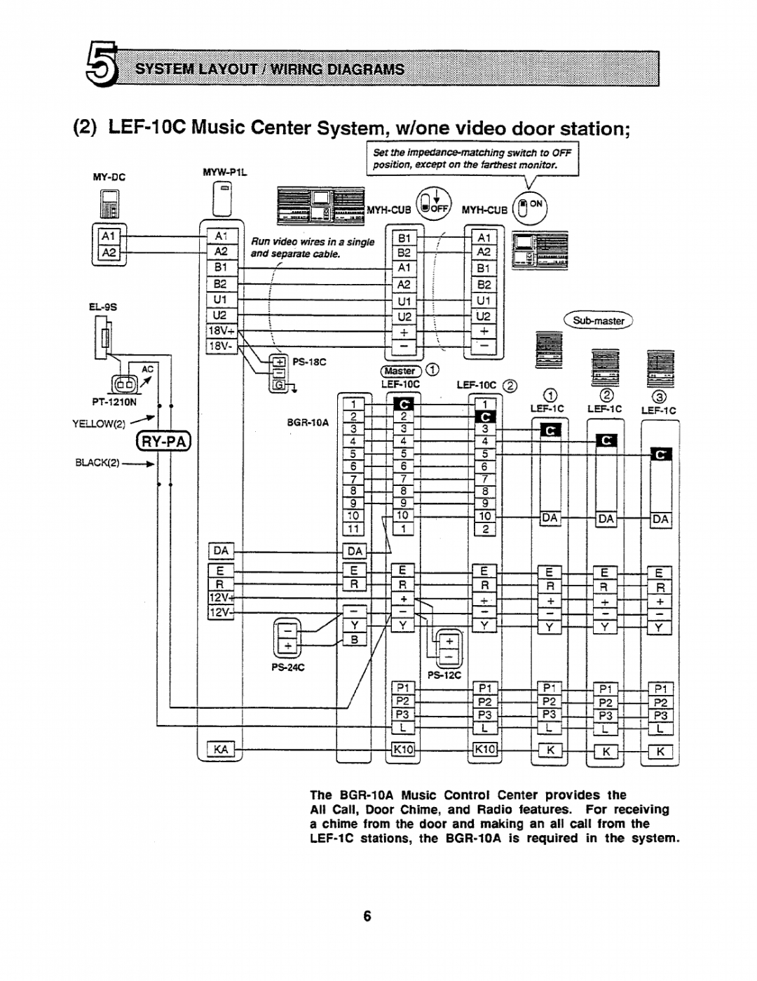 aiphone lef 10 wiring diagram Download-AiPhone Lef 10 Wiring Diagram Best Diagram Lee Dan Audio and Video Apartment Inter S 10-i
