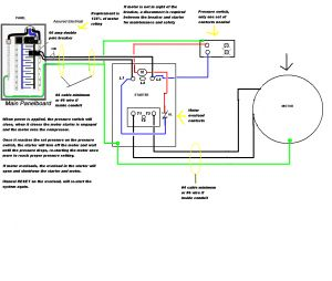 Air Compressor Motor Starter Wiring Diagram - Air Pressor Wiring Diagram 230v 1 Phase 5j
