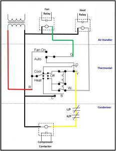 Air Conditioner thermostat Wiring Diagram - Wiring A Ac thermostat Diagram Save Air Conditioner thermostat Wiring Diagram Air Conditioner thermostat 4b