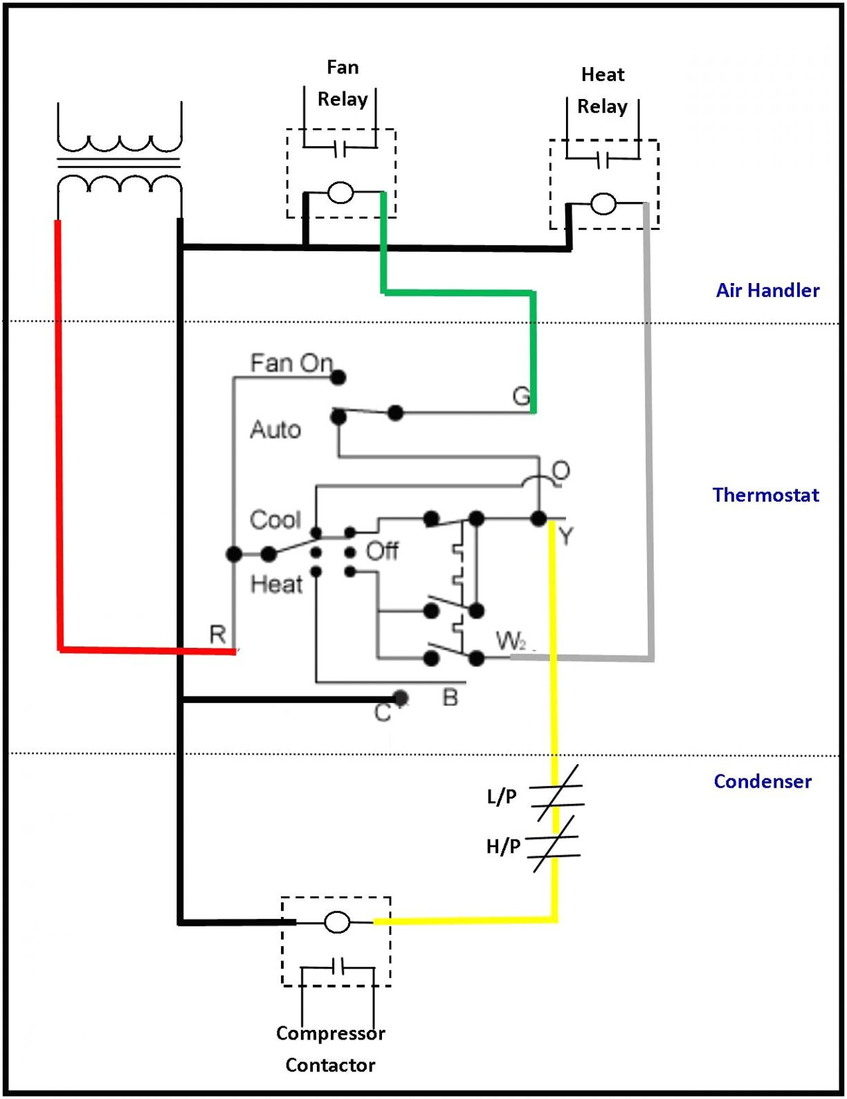 Air Conditioner Thermostat Wiring Diagram