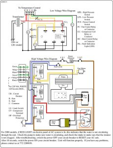 Air Conditioner Wiring Diagram Pdf - Wiring Diagram for Trane Air Conditioner Luxury Beautiful Trane Air Conditioning Wiring Diagram 18s