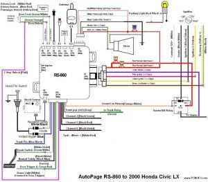 Alarm Panel Wiring Diagram - Mando Car Alarm Wiring Diagram Search Vehicle with Wires within Security System 10k