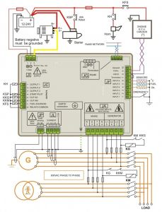 Asco 7000 Series Automatic Transfer Switch Wiring Diagram - asco 7000 Series Automatic Transfer Switch Wiring Diagram Beautiful Fantastic Auto Transfer Switch Wiring Diagram Inspiration 2h