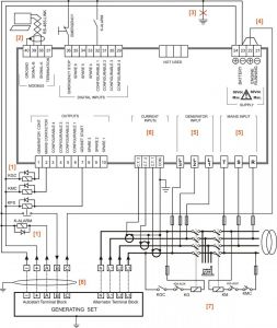 asco 7000    Series    Automatic Transfer Switch    Wiring       Diagram       Download