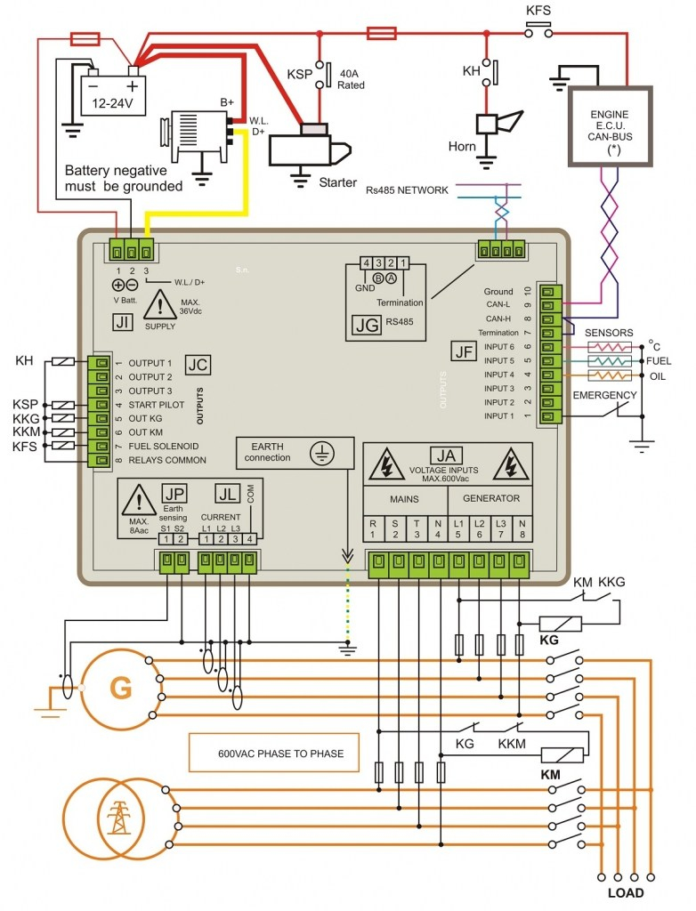 Furnace Transfer Switch Wiring Diagram Residential With Convertor Converter Rh 74 Skriptoase De Manual