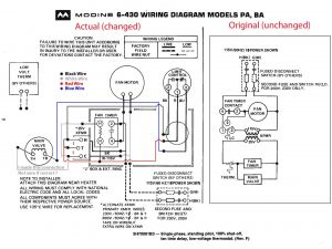 Atwood Gc10a 4e Wiring Diagram - atwood Wiring Diagram Wire Center U2022 Rh Efluencia Co atwood Furnace Wiring Diagram Basic atwood Furnace 5q