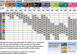 Automotive Wiring Diagram - Automotive Wiring Diagram Numbers Save Wire Diagram New Wire Amperage Chart Unique Gmos01 Wiring Diagram 0d 10o