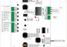 Axis A1001 Network Door Controller Wiring Diagram - Cute Card Access System Wiring Power Hand tool with Wire Harness Fancy Door Access Control Wiring 13e
