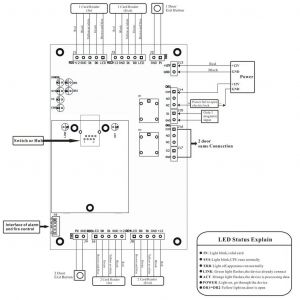 Axis A1001 Network Door Controller Wiring Diagram - Outstanding Genetec Hid V100 Wiring Diagram ornament Electrical 9f