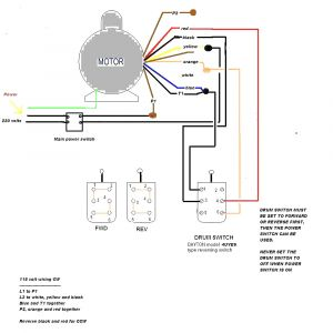 Baldor Motors Wiring Diagram - 2 Hp Baldor Motor Wiring Diagram Diagrams Schematics Outstanding 7m
