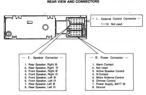 Blaupunkt Car Audio Wiring Diagram - Blaupunkt Wiring Diagram Additionally Blaupunkt Wiring Diagram Rh Prevniga Co 1e