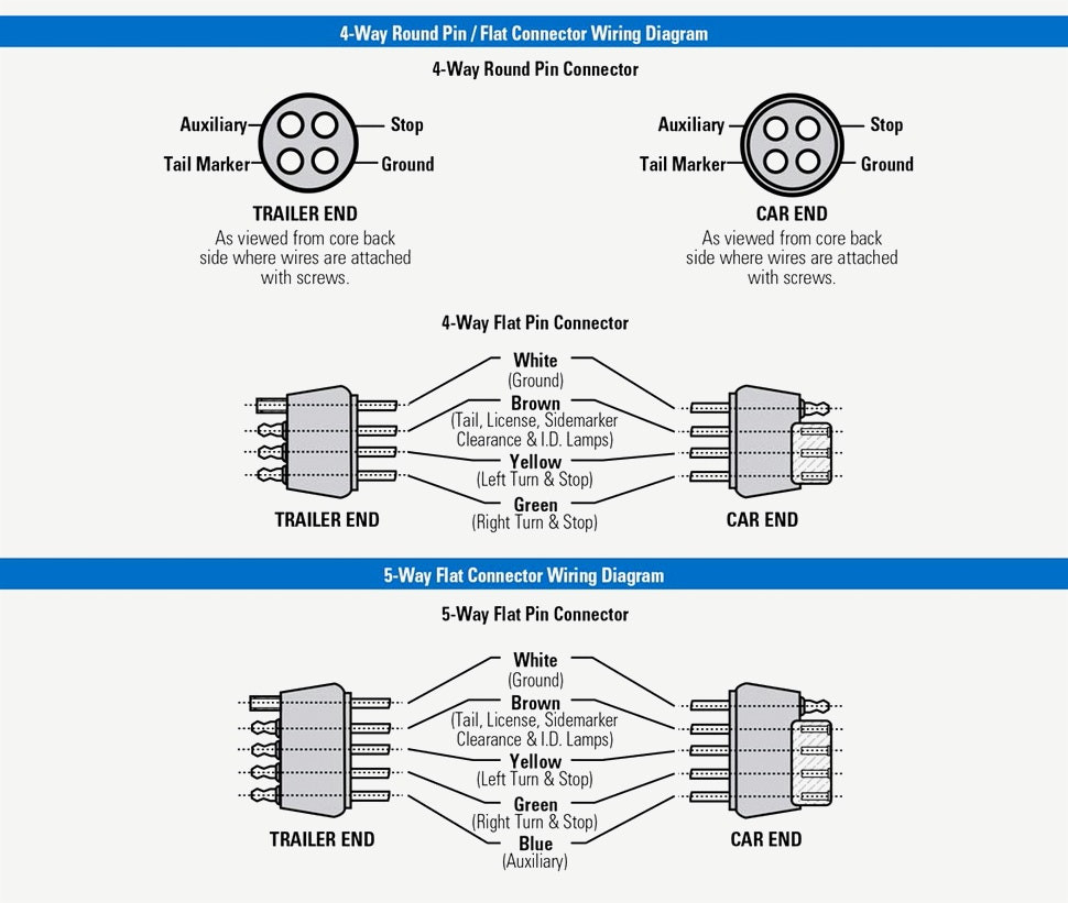 boat trailer wiring diagram 4 way Collection-boat trailer wiring diagram 5 way Collection Great Boat Trailer Wiring Diagram 5 Way 7 8-g