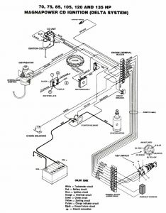Bolens 13am762f765 Wiring Diagram - Troy Bilt 13aj609g766 Parts Diagram New Awesome Mercury Outboard Parts Diagram Ideas Electrical System 4p