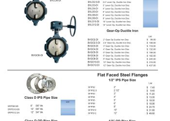 Butterfly Valve Wiring Diagram - butterfly Valve Wiring Diagram Elegant Gx Series butterfly Valves Xcad Usa 9g
