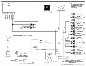 Can Am Commander Wiring Diagram - Power Mander 3 Wiring Diagram 8e