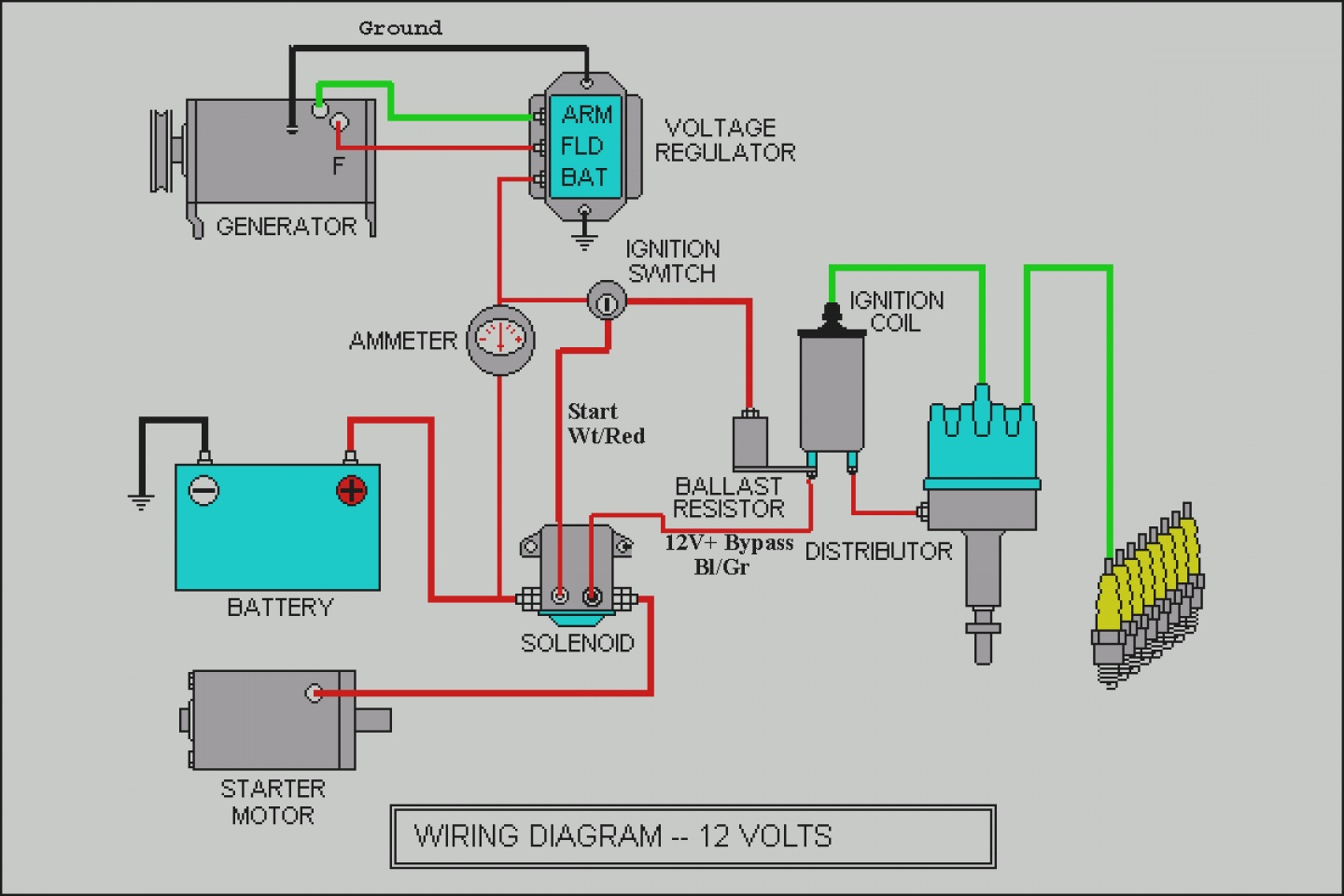 Collection Of Car Air Conditioning System Wiring Diagram ...