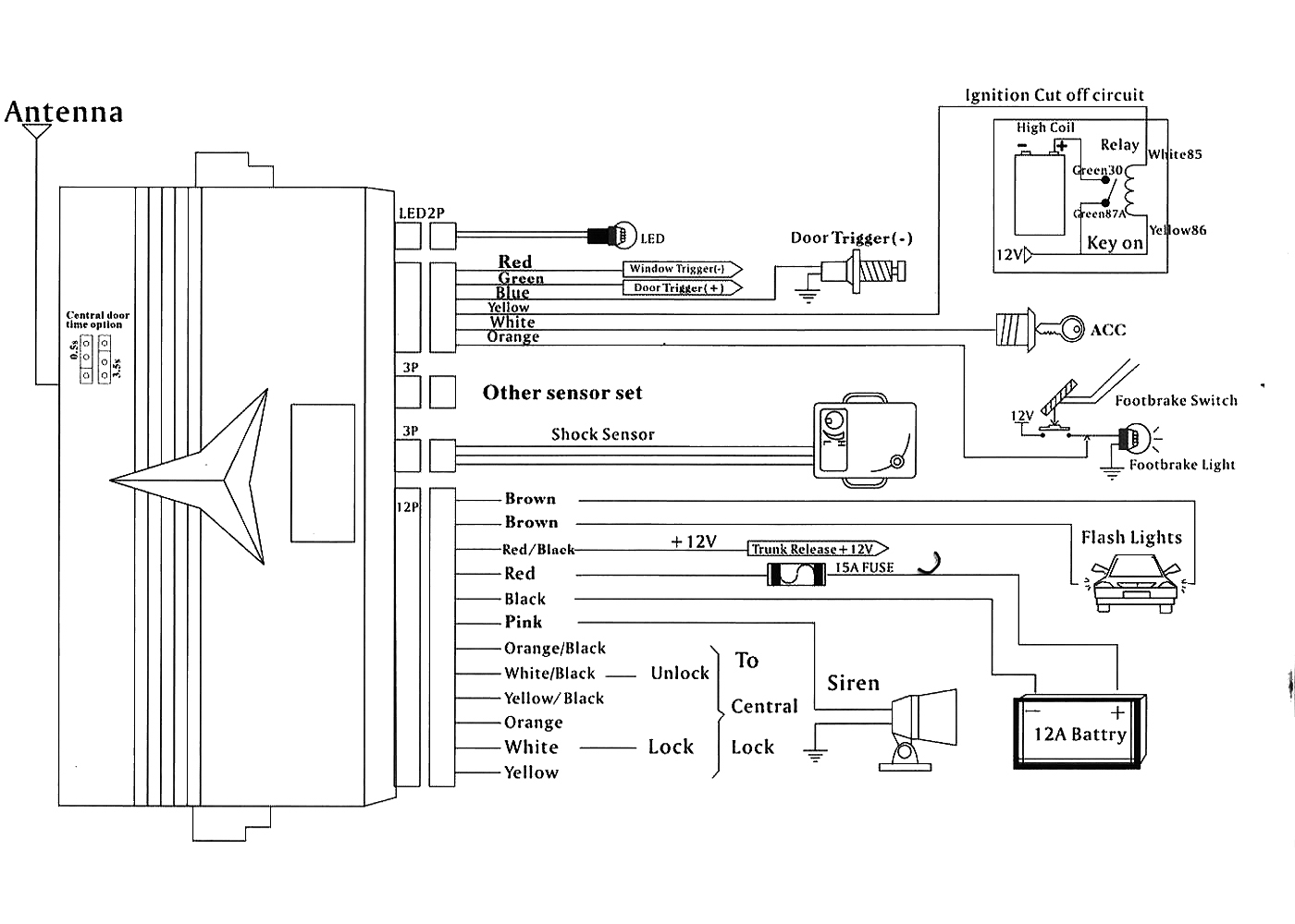 Find Out Here Car Alarm Wiring Diagram Sample