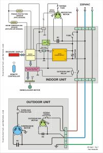 Carrier Air Conditioner Wiring Diagram - Goodman Air Conditioning Wiring Diagram Fresh Wiring Diagram Goodman Electric Furnace In Throughout Carrier Ac 12p