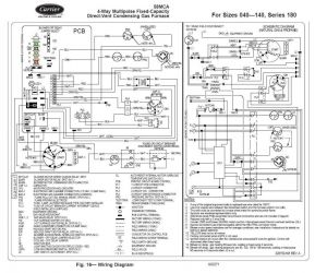 Carrier Furnace Wiring Diagram - Carrier Wiring Diagrams Blurts 5s