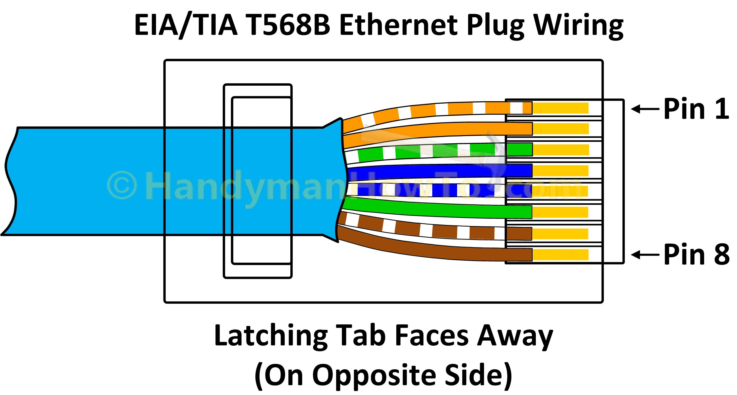 cat 5 wiring diagram pdf Download-system besides cat 5 cable wiring diagram as well 568b ether wiring rh hannalupi co 8-k