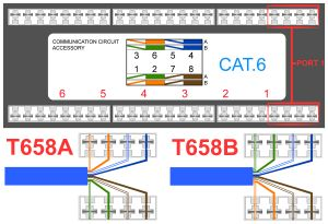 Cat 5 Wiring Diagram Wall Jack - Cat5e Wiring Diagram Wall Plate Collection Rca to Rj45 Wiring Diagram Wiring Diagrams Cat 6 1e