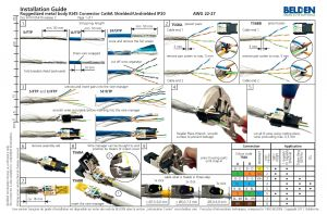 Cat 5 Wiring Diagram Wall Jack - Rj11 Wall Plate Wiring Diagram Australia Refrence Cat 5 Wiring Diagram Wall Jack originalstylophone 5o