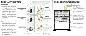 Cat 6 Wiring Diagram for Wall Plates - Cat6 Wall Plate Wiring Diagram Australia Save Patch Panel Diagram originalstylophone 19i