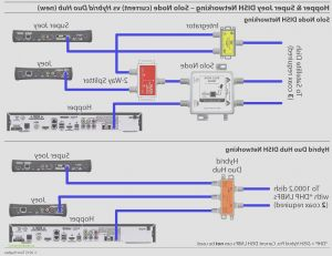 Cat 6 Wiring Diagram for Wall Plates - Ethernet Wiring Diagram Cat6 Best Cat 6 Wiring Diagram for Wall Plates 6r
