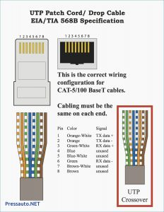 Cat5 to Hdmi Wiring Diagram - Cat 6 Wiring Diagram Rj45 Awesome Epic Cat 5 Wiring Diagram B 25 Hdmi Wire Color 1s