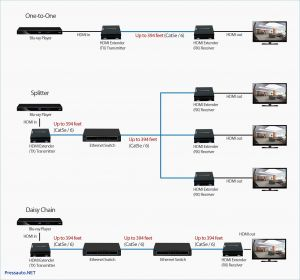 Cat5 to Hdmi Wiring Diagram - Wiring Diagram for Cat5 Ethernet Cable New 100 Feet Cat5e Wiring Diagram Diagram Schematic 18h