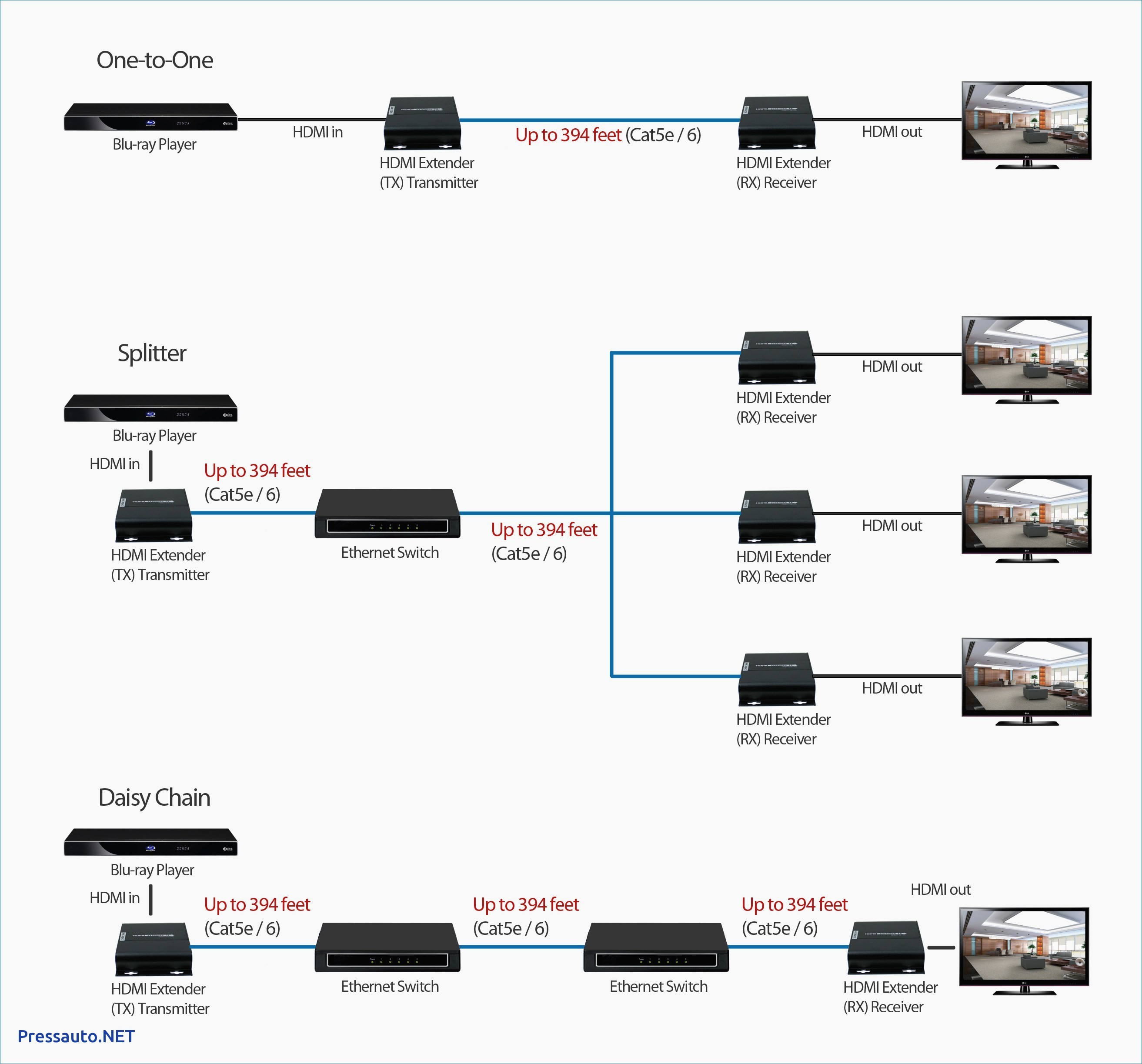 Get Cat5 To Hdmi Wiring Diagram Sample