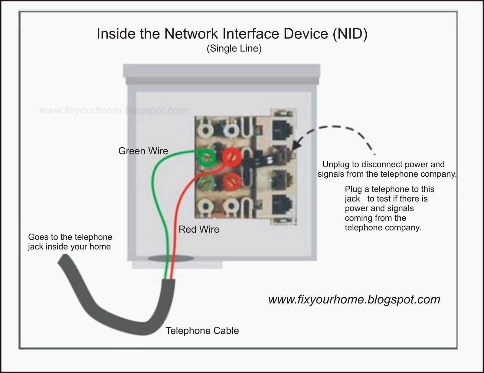 Rj Phone Wiring - Wiring Diagrams Hidden on