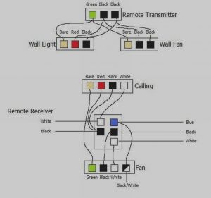 Ceiling Fan 3 Speed Wall Switch Wiring Diagram - 27 Ceiling Fan 3 Speed Wall Switch Wiring Diagram Best 10 Free at Typical 16o